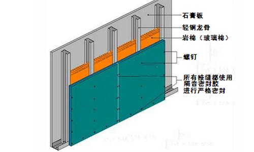 隔音板安装方法