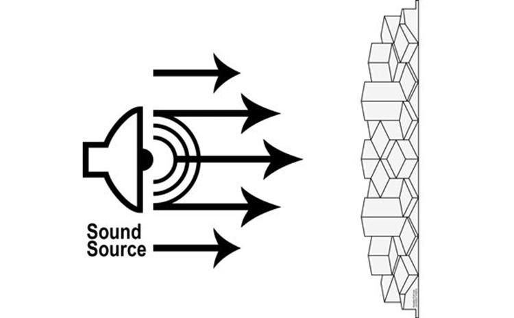manbetx官网万博官网可用于修复建筑声学缺陷