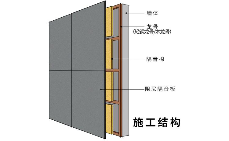 成都吸音板厂家也会安装隔音板吗?