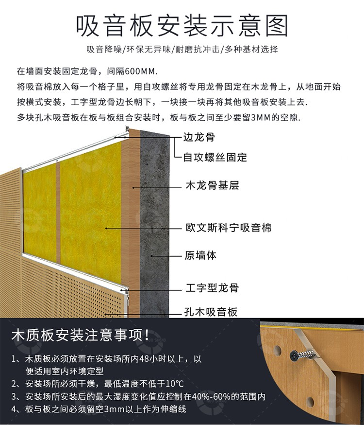 条形孔吸音板-6