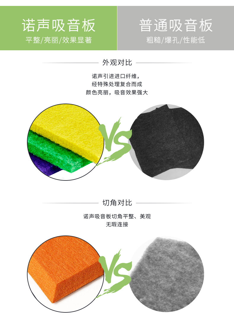 聚酯纤维吸音板对比